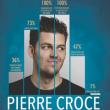 Spectacle PIERRE CROCE à Paris @ L'Olympia - Billets & Places